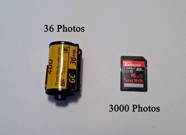 Film roll or Memory Card